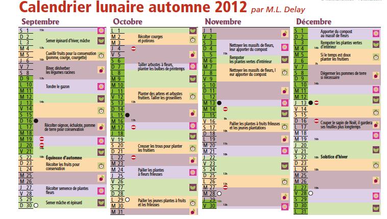calendrier pleine lune 2012