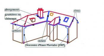 zinzin de zinc strada. Black Bedroom Furniture Sets. Home Design Ideas